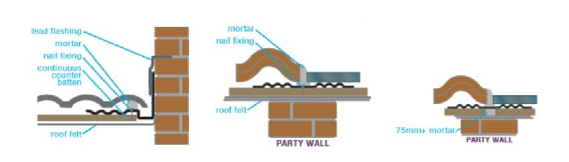 Harcon Joining Gutter Installation Guide